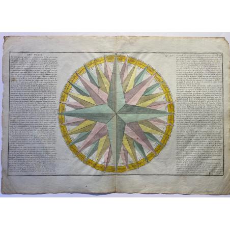 Rose des vents, Abbé Clouet, 1786