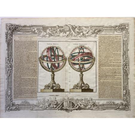 Sphères artificielles, Desnos, vers 1780