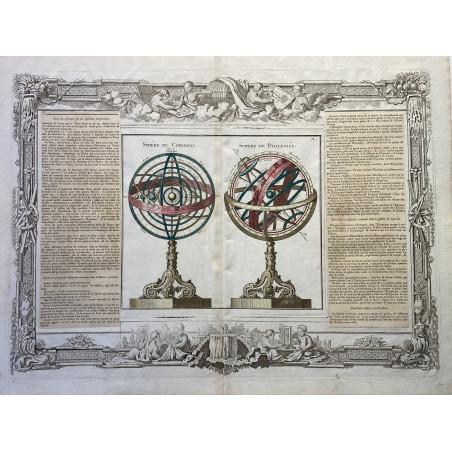Sphères de Copernic,Sphère de Ptolemée, Desnos, vers 1780